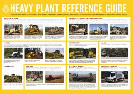 Bush Fire Bulletin Volume 33 No.3 (2011) - Heavy Plant Reference Guide
