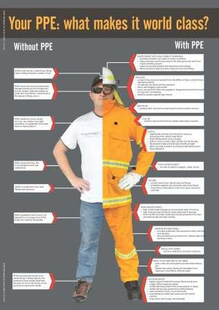 Bush Fire Bulletin Volume 35 No.2 (2013) - Your PPE: What makes it world class? Liftout