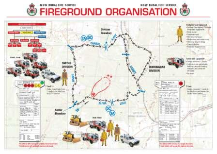 Bush Fire Bulletin liftout design