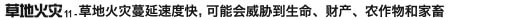 Simplified Chinese fact sheet title
