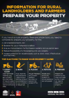 Picture of Prepare Your Property