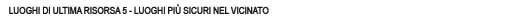 Italian fact sheet title