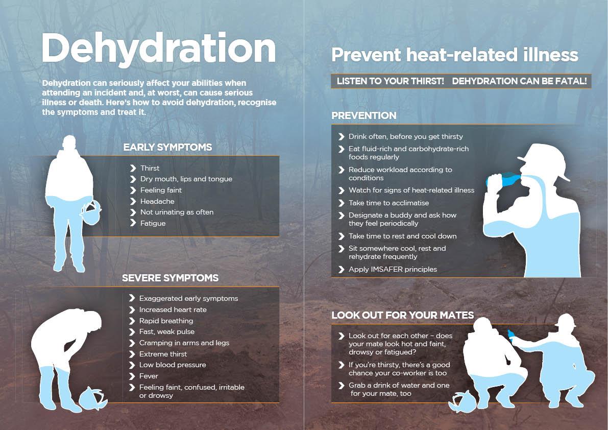 Bulletin Dehydration Liftout