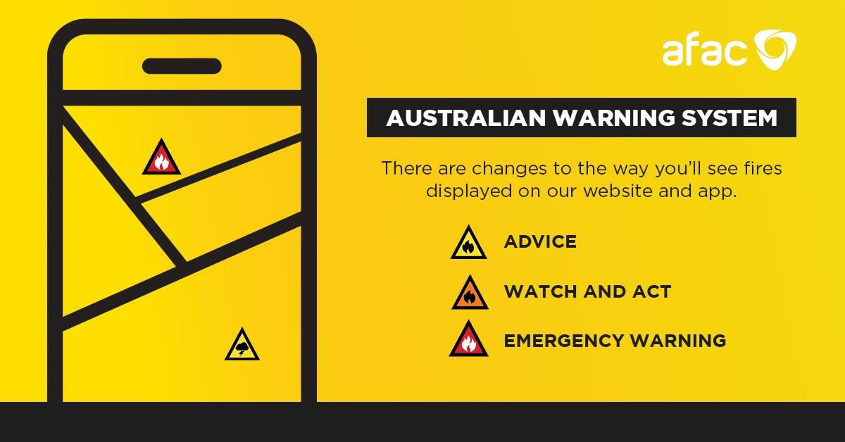 Australian Warning system