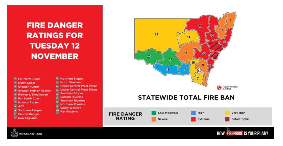 Fire Danger rating for 12-11-2019