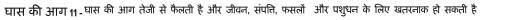 Hindi fact sheet title